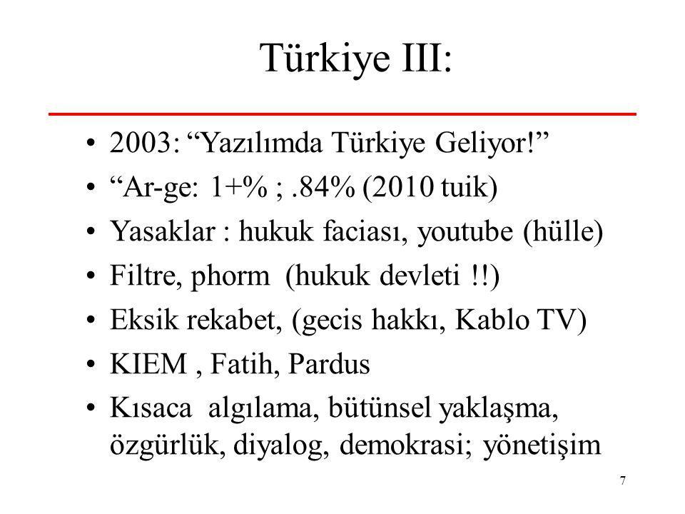 7 Türkiye III: 2003: Yazılımda Türkiye Geliyor! Ar-ge: 1+% ;.84% (2010 tuik) Yasaklar : hukuk faciası, youtube (hülle) Filtre, phorm (hukuk devleti !!) Eksik rekabet, (gecis hakkı, Kablo TV) KIEM, Fatih, Pardus Kısaca algılama, bütünsel yaklaşma, özgürlük, diyalog, demokrasi; yönetişim