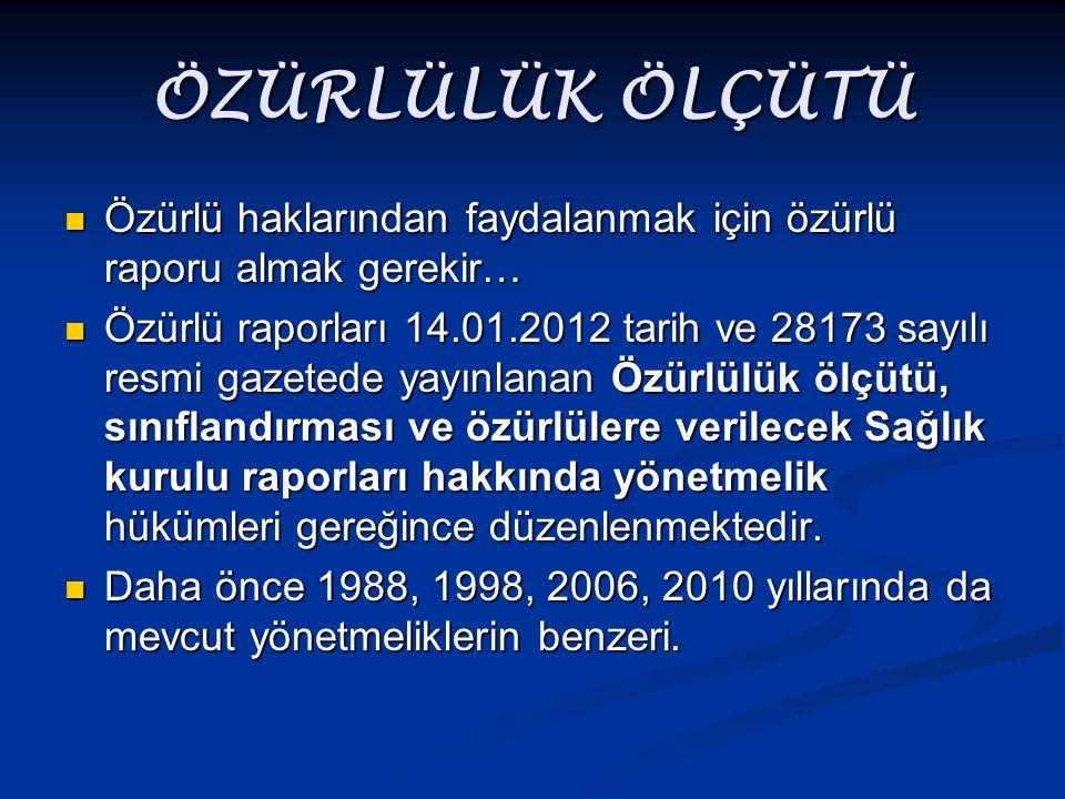 ÖZÜRLÜLÜK ÖLÇÜTÜ Özürlü haklarından faydalanmak için özürlü raporu almak gerekir… Özürlü haklarından faydalanmak için özürlü raporu almak gerekir… Özürlü raporları 14.01.2012 tarih ve 28173 sayılı resmi gazetede yayınlanan Özürlülük ölçütü, sınıflandırması ve özürlülere verilecek Sağlık kurulu raporları hakkında yönetmelik hükümleri gereğince düzenlenmektedir.