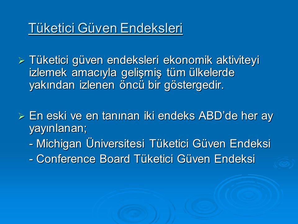 Türkiye'de Tüketici Güven Endeksleri  CNBC – e Tüketici Güven Endeksi  TUİK – TCMB Tüketici Güven Endeksi