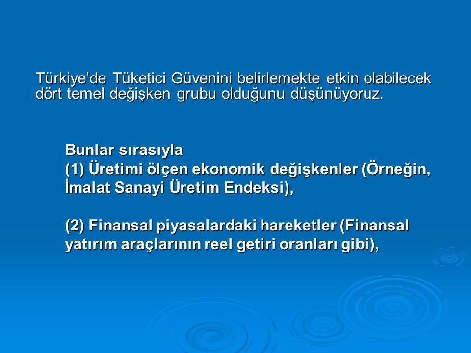Türkiye'de Tüketici Güvenini belirlemekte etkin olabilecek dört temel değişken grubu olduğunu düşünüyoruz. Bunlar sırasıyla (1) Üretimi ölçen ekonomik
