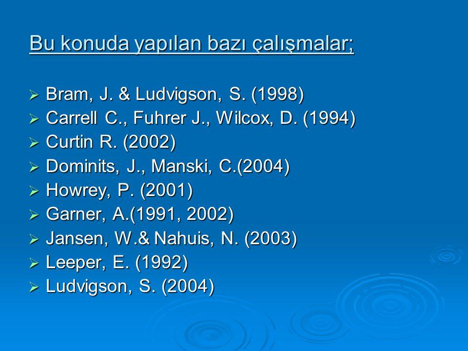 Bu konuda yapılan bazı çalışmalar;  Bram, J. & Ludvigson, S. (1998)  Carrell C., Fuhrer J., Wilcox, D. (1994)  Curtin R. (2002)  Dominits, J., Man