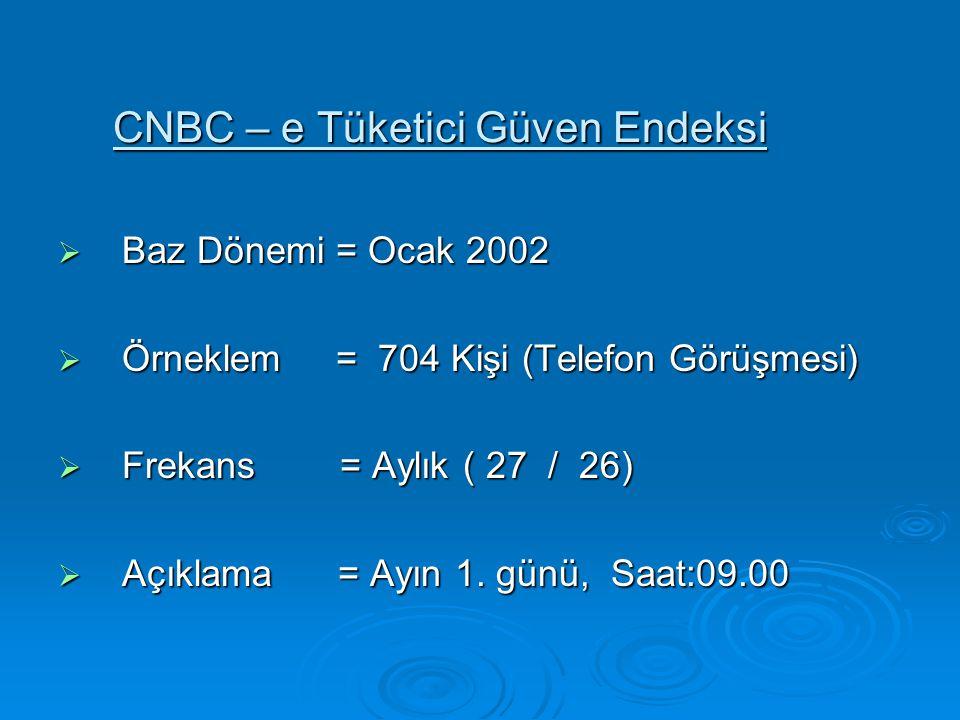 Anket Kriterleri - % 70 İstanbul, Ankara, İzmir - % 30 Diğer.