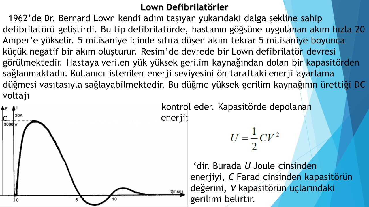 Lown defibrilatör dalga şekli Lown Defibrilatörler 1962'de Dr. Bernard Lown kendi adını taşıyan yukarıdaki dalga şekline sahip defibrilatörü geliştird