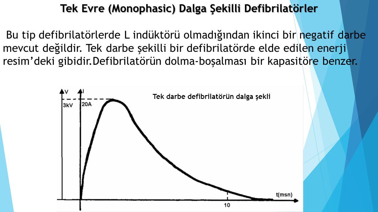 Tek Evre (Monophasic) Dalga Şekilli Defibrilatörler Bu tip defibrilatörlerde L indüktörü olmadığından ikinci bir negatif darbe mevcut değildir. Tek da