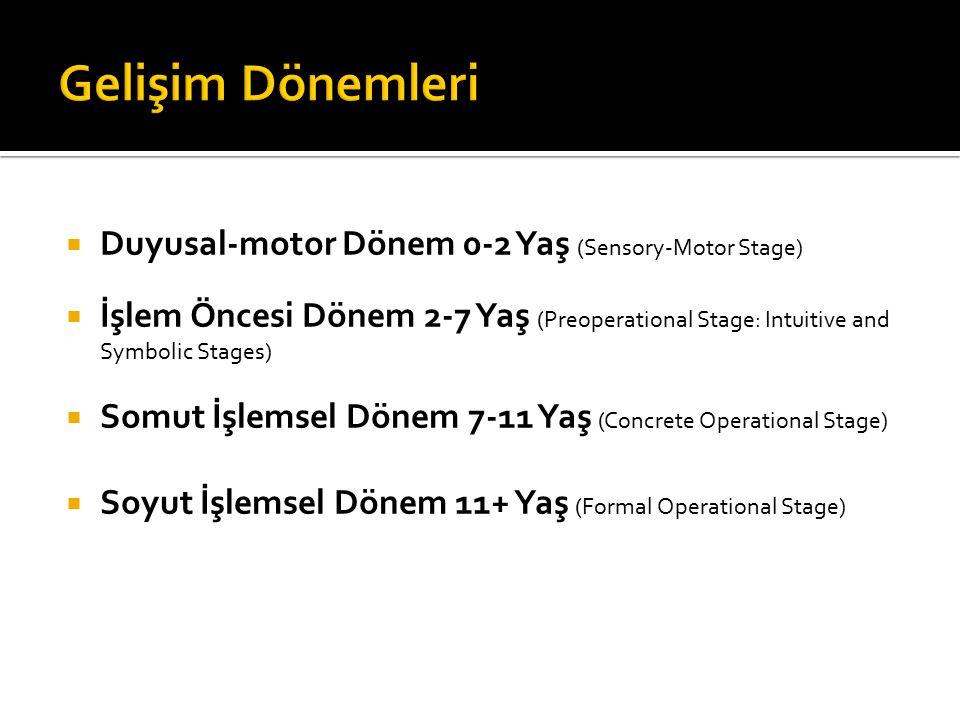  Duyusal-motor Dönem 0-2 Yaş (Sensory-Motor Stage)  İşlem Öncesi Dönem 2-7 Yaş (Preoperational Stage: Intuitive and Symbolic Stages)  Somut İşlemse