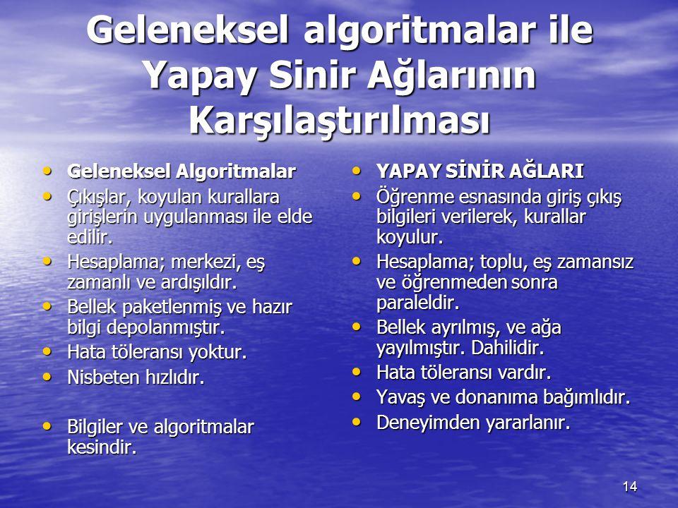 14 Geleneksel algoritmalar ile Yapay Sinir Ağlarının Karşılaştırılması Geleneksel Algoritmalar Geleneksel Algoritmalar Çıkışlar, koyulan kurallara girişlerin uygulanması ile elde edilir.