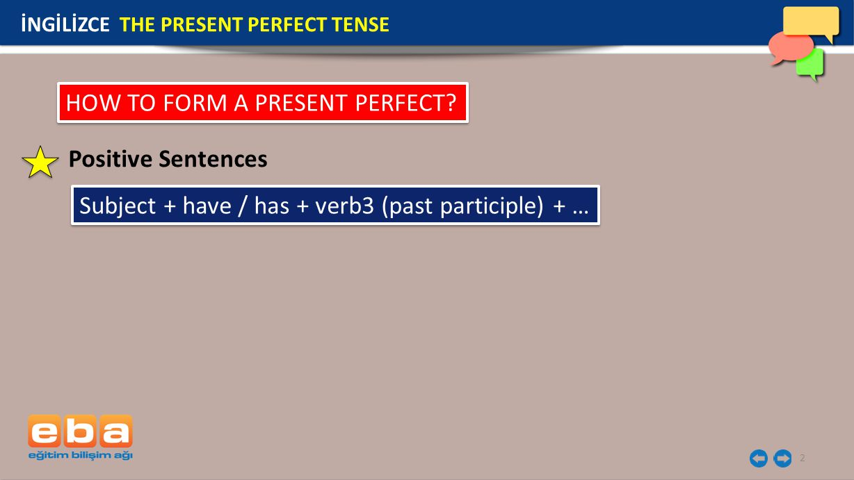 3 İNGİLİZCE THE PRESENT PERFECT TENSE Verb3 (past participle) Regular watch - watched - watched live – lived - lived try – tried - tried ATTENTION: Don't double –w and –x plan-planned-planned (tek hece) .