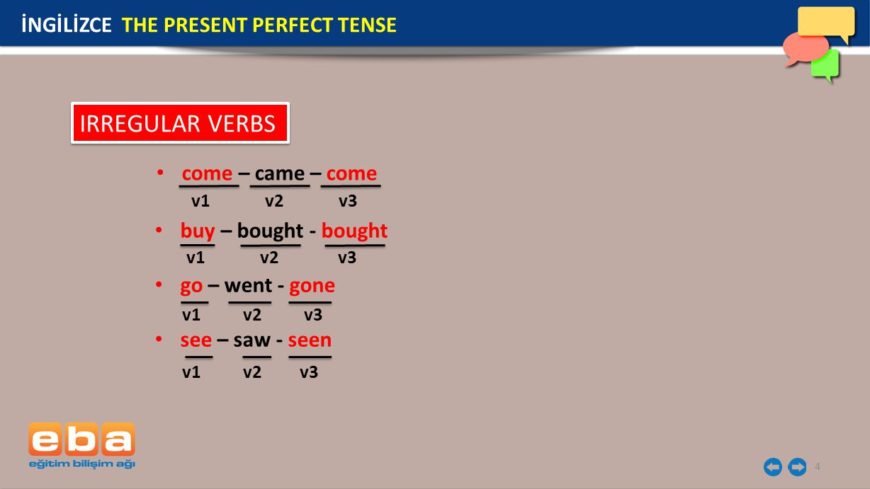 5 POSITIVE SENTENCES İNGİLİZCE THE PRESENT PERFECT TENSE I You We They He She It + have + past participle (verb3) + has + past participle (verb3)