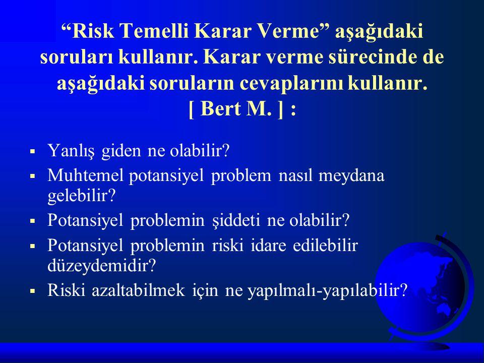 """""""Risk Temelli Karar Verme"""" aşağıdaki soruları kullanır. Karar verme sürecinde de aşağıdaki soruların cevaplarını kullanır. [ Bert M. ] :  Yanlış gide"""