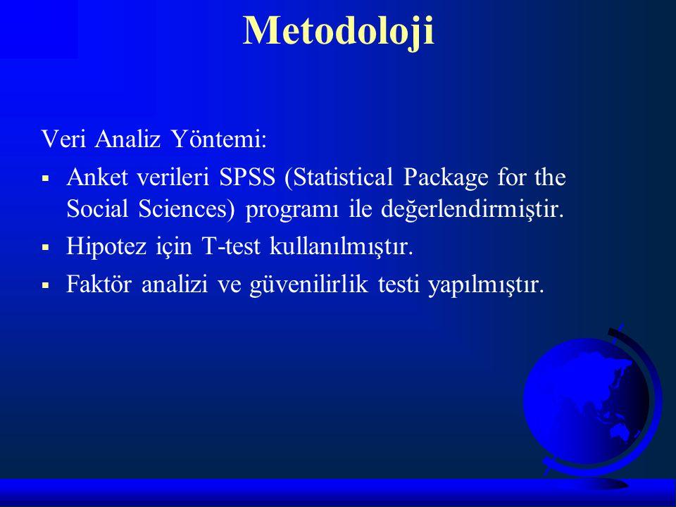 Veri Analiz Yöntemi:  Anket verileri SPSS (Statistical Package for the Social Sciences) programı ile değerlendirmiştir.  Hipotez için T-test kullanı