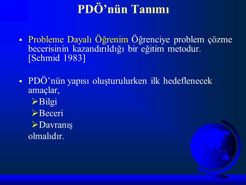 PDÖ'nün Tanımı  Probleme Dayalı Öğrenim Öğrenciye problem çözme becerisinin kazandırıldığı bir eğitim metodur. [Schmid 1983]  PDÖ'nün yapısı oluştur