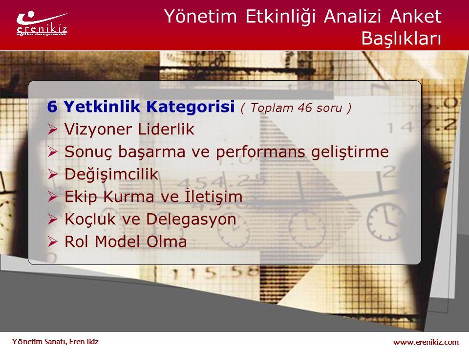 www.erenikiz.com Yönetim Sanatı, Eren Ikiz 6 Yetkinlik Kategorisi ( Toplam 46 soru )  Vizyoner Liderlik  Sonuç başarma ve performans geliştirme  De