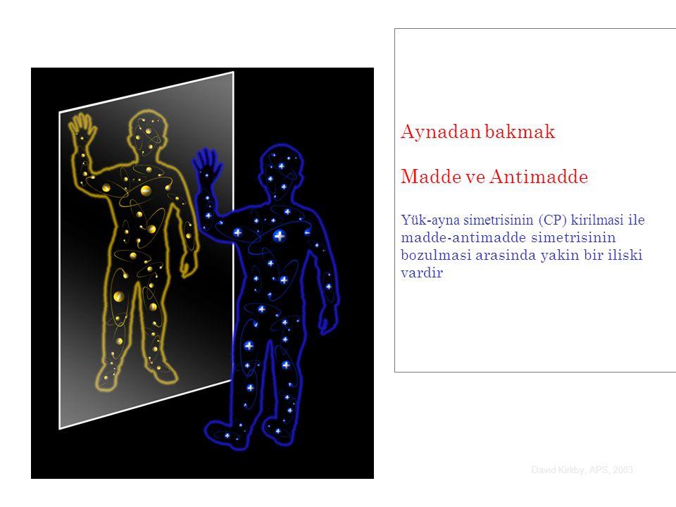 (Kerem Cankoçak, Aralık 2008) Aynadan bakmak Madde ve Antimadde Yük-ayna simetrisinin (CP) kirilmasi ile madde-antimadde simetrisinin bozulmasi arasinda yakin bir iliski vardir David Kirkby, APS, 2003