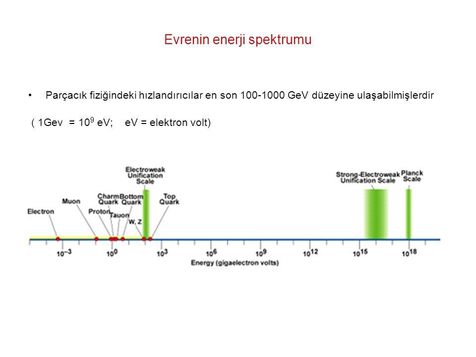 (Kerem Cankoçak, Aralık 2008) Evrenin enerji spektrumu Parçacık fiziğindeki hızlandırıcılar en son 100-1000 GeV düzeyine ulaşabilmişlerdir ( 1Gev = 1