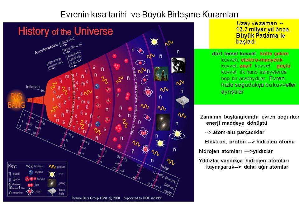 43 LHC'de olay secimi