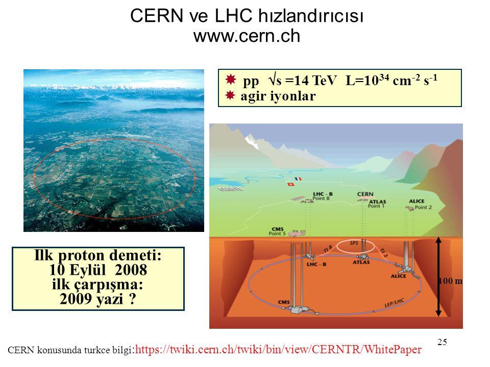 25 Ilk proton demeti: 10 Eylül 2008 ilk çarpışma: 2009 yazi ?  pp  s =14 TeV L=10 34 cm -2 s -1  agir iyonlar CERN ve LHC hızlandırıcısı www.cern.c
