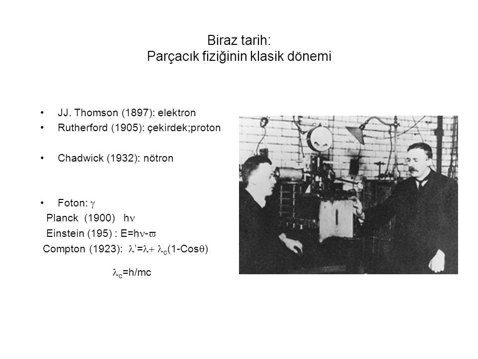 (Kerem Cankoçak, Aralık 2008) Biraz tarih: Parçacık fiziğinin klasik dönemi JJ. Thomson (1897): elektron Rutherford (1905): çekirdek;proton Chadwick