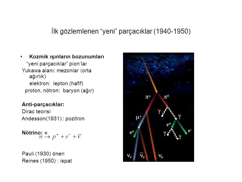 (Kerem Cankoçak, Aralık 2008) İlk gözlemlenen yeni parçacıklar (1940-1950) Kozmik ışınların bozunumları yeni parçacıklar pion'lar Yukawa alanı: mezonlar (orta ağırlık) elektron: lepton (hafif) proton, nötron: baryon (ağır) Anti-parçacıklar: Dirac teorisi Andesson(1931) : pozitron Nötrino: Pauli (1930) öneri Reines (1950) : ispat