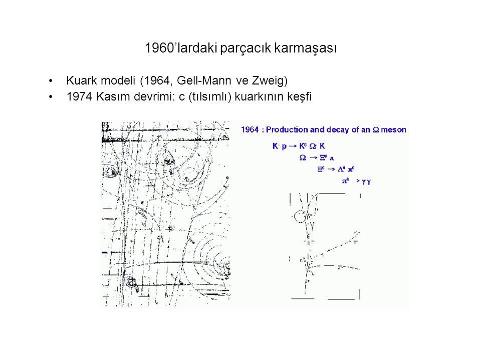 (Kerem Cankoçak, Aralık 2008) 1960'lardaki parçacık karmaşası Kuark modeli (1964, Gell-Mann ve Zweig) 1974 Kasım devrimi: c (tılsımlı) kuarkının keşfi