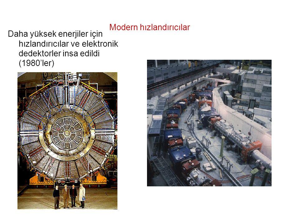 (Kerem Cankoçak, Aralık 2008) Modern hızlandırıcılar Daha yüksek enerjiler için hızlandırıcılar ve elektronik dedektorler insa edildi (1980'ler)