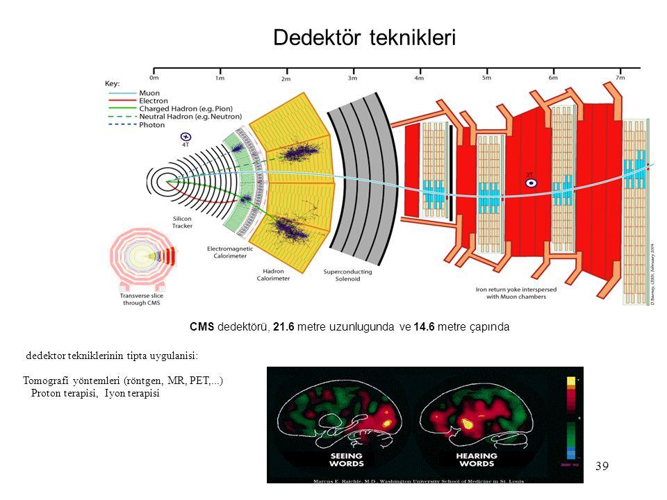 39 Dedektör teknikleri dedektor tekniklerinin tipta uygulanisi: Tomografi yöntemleri (röntgen, MR, PET,...) Proton terapisi, Iyon terapisi CMS dedektörü, 21.6 metre uzunlugunda ve 14.6 metre çapında