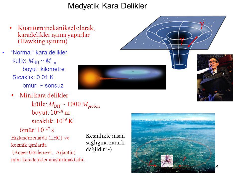 45 Medyatik Kara Delikler   Kuantum mekaniksel olarak, karadelikler ışıma yaparlar (Hawking ışınımı) Normal kara delikler kütle: M BH ~ M sun boyut: kilometre Sıcaklık: 0.01 K ömür: ~ sonsuz Mini kara delikler kütle: M BH ~ 1000 M proton boyut: 10 -18 m sıcaklık: 10 16 K ömür: 10 -27 s Hızlandırıcılarda (LHC) ve kozmik ışınlarda (Auger Gözlemevi, Arjantin) mini karadelikler araştırılmaktadır.