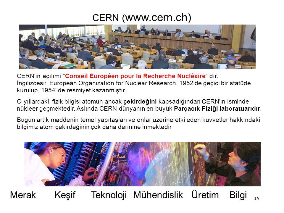 "46 CERN ( www.cern.ch) CERN'in açılımı ""Conseil Européen pour la Recherche Nucléaire"" dır. İngilizcesi: European Organization for Nuclear Research. 1"