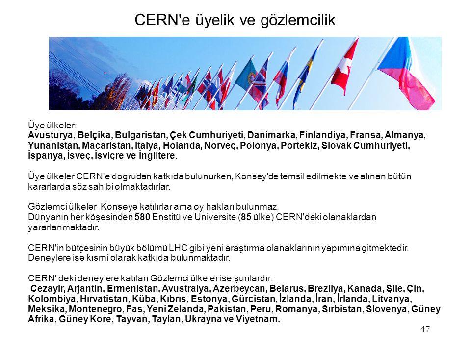 47 CERN e üyelik ve gözlemcilik Üye ülkeler: Avusturya, Belçika, Bulgaristan, Çek Cumhuriyeti, Danimarka, Finlandiya, Fransa, Almanya, Yunanistan, Macaristan, Italya, Holanda, Norveç, Polonya, Portekiz, Slovak Cumhuriyeti, İspanya, İsveç, İsviçre ve İngiltere.