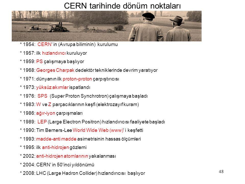 48 CERN tarihinde dönüm noktaları * 1954: CERN' in (Avrupa biliminin) kurulumu * 1957: ilk hızlandırıcı kuruluyor * 1959: PS çalışmaya başlıyor * 1968