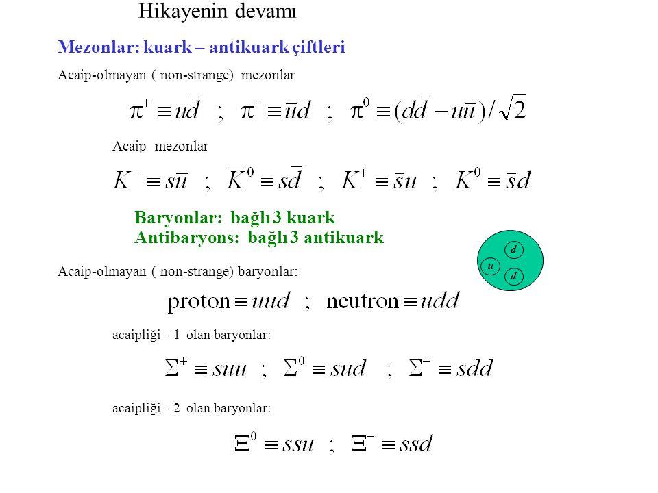 sıvı hidrogen kabarcık odasında (BNL) gözlemlenen  – olayı K – + p   – + K + + K° (acayiplik korunuyor)  –   ° +  – (  S =  zayıf bozunum)  °   ° +  (  S =  zayıf bozunum)    – + p (  S =  zayıf bozunum)   °   +  (electromanyetik bozunum) Parçacık cangılı  – kütlesi 1686 MeV  c 2  – : 3 adet s – kuarkının bağıl durumu açısal momentum =   Pauli dışarlama ilkesi gereği 3 kuark aynı özelliğe sahip olamaz (farklı renk yükleri)
