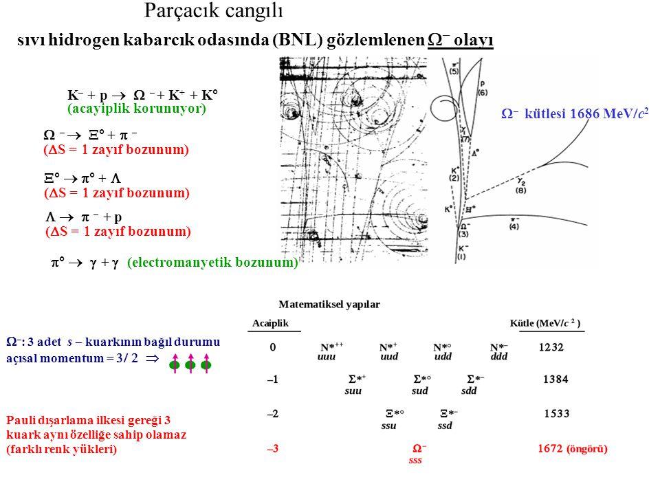 sıvı hidrogen kabarcık odasında (BNL) gözlemlenen  – olayı K – + p   – + K + + K° (acayiplik korunuyor)  –   ° +  – (  S =  zayıf bozunum