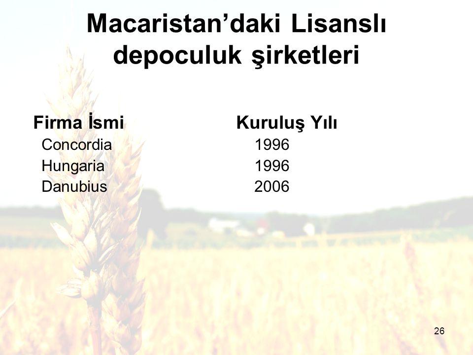 26 Macaristan'daki Lisanslı depoculuk şirketleri Firma İsmi Kuruluş Yılı Concordia1996 Hungaria1996 Danubius2006