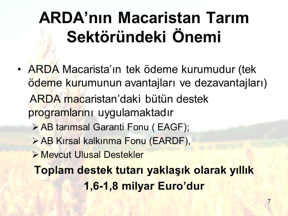 7 ARDA'nın Macaristan Tarım Sektöründeki Önemi ARDA Macarista'ın tek ödeme kurumudur (tek ödeme kurumunun avantajları ve dezavantajları) ARDA macaristan'daki bütün destek programlarını uygulamaktadır  AB tarımsal Garanti Fonu ( EAGF);  AB Kırsal kalkınma Fonu (EARDF),  Mevcut Ulusal Destekler Toplam destek tutarı yaklaşık olarak yıllık 1,6-1,8 milyar Euro'dur