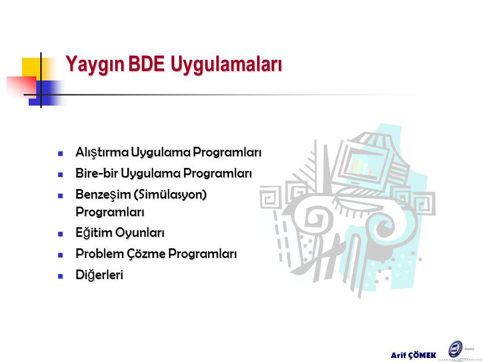 Arif ÇÖMEK Yaygın BDE Uygulamaları Alı ş tırma Uygulama Programları Alı ş tırma Uygulama Programları Bire-bir Uygulama Programları Bire-bir Uygulama P