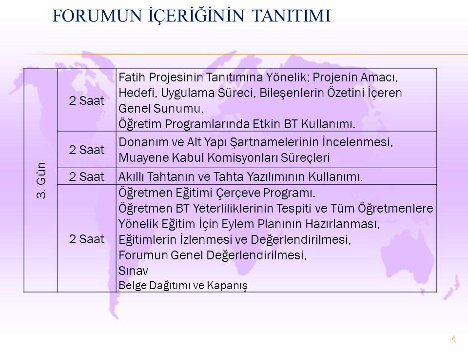 4 FORUMUN İÇERİĞİNİN TANITIMI 3.
