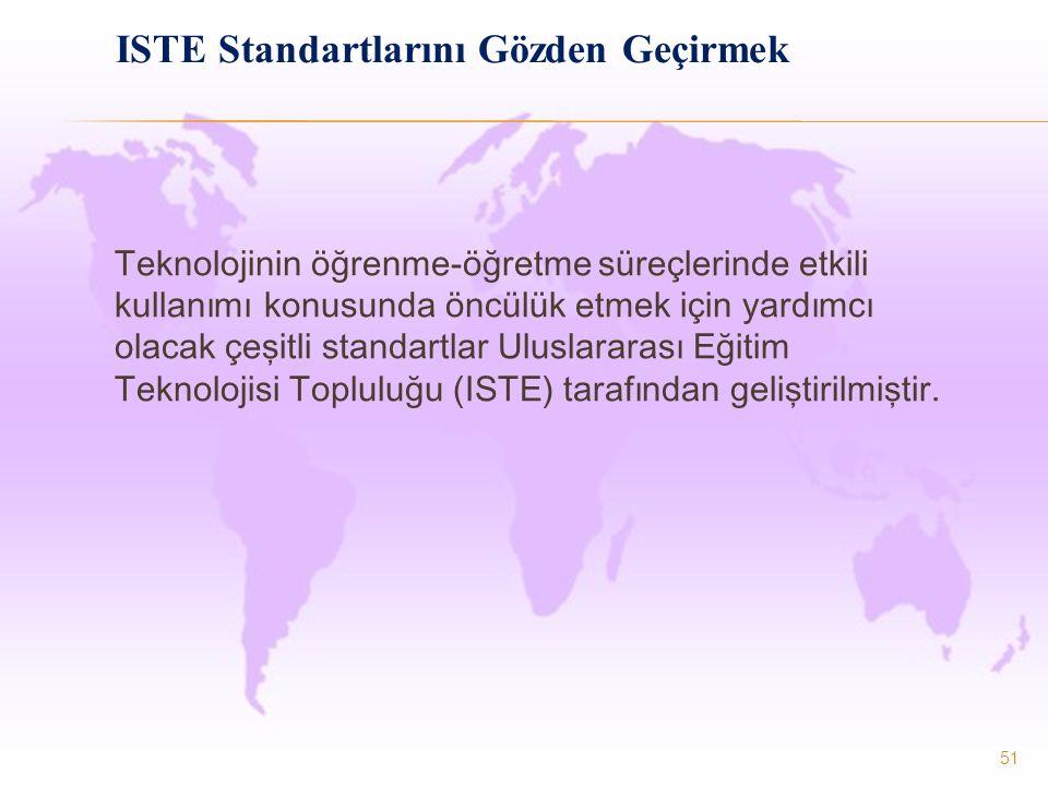 ISTE Standartlarını Gözden Geçirmek Teknolojinin öğrenme-öğretme süreçlerinde etkili kullanımı konusunda öncülük etmek için yardımcı olacak çeşitli standartlar Uluslararası Eğitim Teknolojisi Topluluğu (ISTE) tarafından geliştirilmiştir.