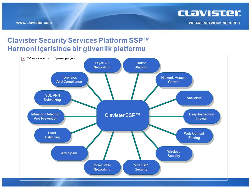 Clavister Security Services Platform SSP™ Harmoni içerisinde bir güvenlik platformu SSL VPN Networking SSL VPN Networking Intrusion Detection And Prevention Intrusion Detection And Prevention Anti Spam Load Balancing Load Balancing Forensics And Compliance Forensics And Compliance Layer 2-3 Networking Layer 2-3 Networking Traffic Shaping Traffic Shaping Network Access Control Network Access Control Web Content Fitering Web Content Fitering Anti-Virus Deep Inspection Firewall Deep Inspection Firewall Wireless Security Wireless Security VoIP SIP Security VoIP SIP Security IpSec VPN Networking IpSec VPN Networking Clavister SSP™