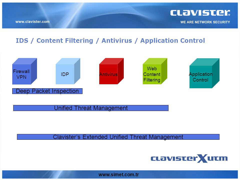 www.simet.com.tr IDS / Content Filtering / Antivirus / Application Control Firewall VPN IDP Deep Packet Inspection Antivirus Web Content Filtering Unified Threat Management Application Control Clavister's Extended Unified Threat Management