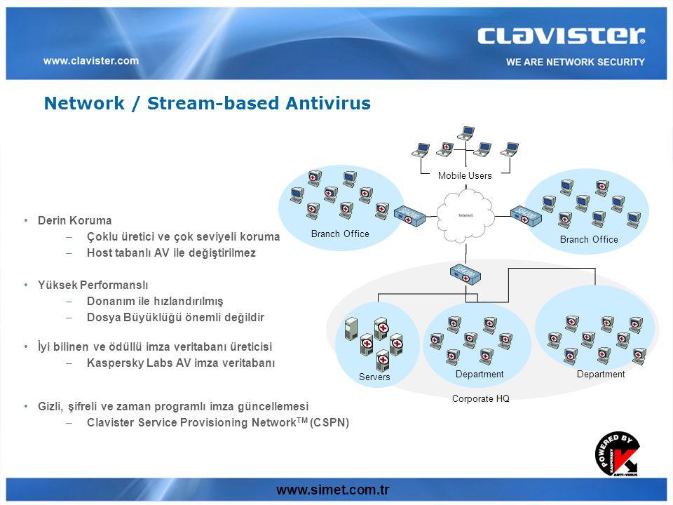 www.simet.com.tr Network / Stream-based Antivirus Branch Office Servers Department Corporate HQ Mobile Users Derin Koruma –Çoklu üretici ve çok seviyeli koruma –Host tabanlı AV ile değiştirilmez Yüksek Performanslı –Donanım ile hızlandırılmış –Dosya Büyüklüğü önemli değildir İyi bilinen ve ödüllü imza veritabanı üreticisi –Kaspersky Labs AV imza veritabanı Gizli, şifreli ve zaman programlı imza güncellemesi –Clavister Service Provisioning Network TM (CSPN)