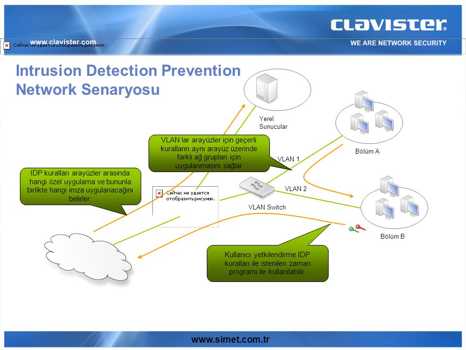www.simet.com.tr Intrusion Detection Prevention Network Senaryosu Yerel Sunucular Bölüm A Bölüm B VLAN Switch VLAN 1 VLAN 2 IDP kuralları arayüzler arasında hangi özel uygulama ve bununla birlikte hangi imza uygulanacağını belirler.