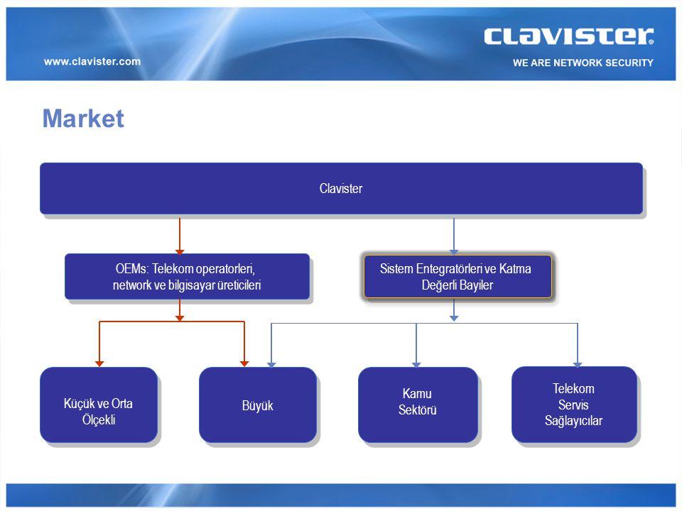 Telekom Servis Sağlayıcılar Telekom Servis Sağlayıcılar Clavister Büyük Kamu Sektörü OEMs: Telekom operatorleri, network ve bilgisayar üreticileri OEMs: Telekom operatorleri, network ve bilgisayar üreticileri Sistem Entegratörleri ve Katma Değerli Bayiler Sistem Entegratörleri ve Katma Değerli Bayiler Küçük ve Orta Ölçekli Market