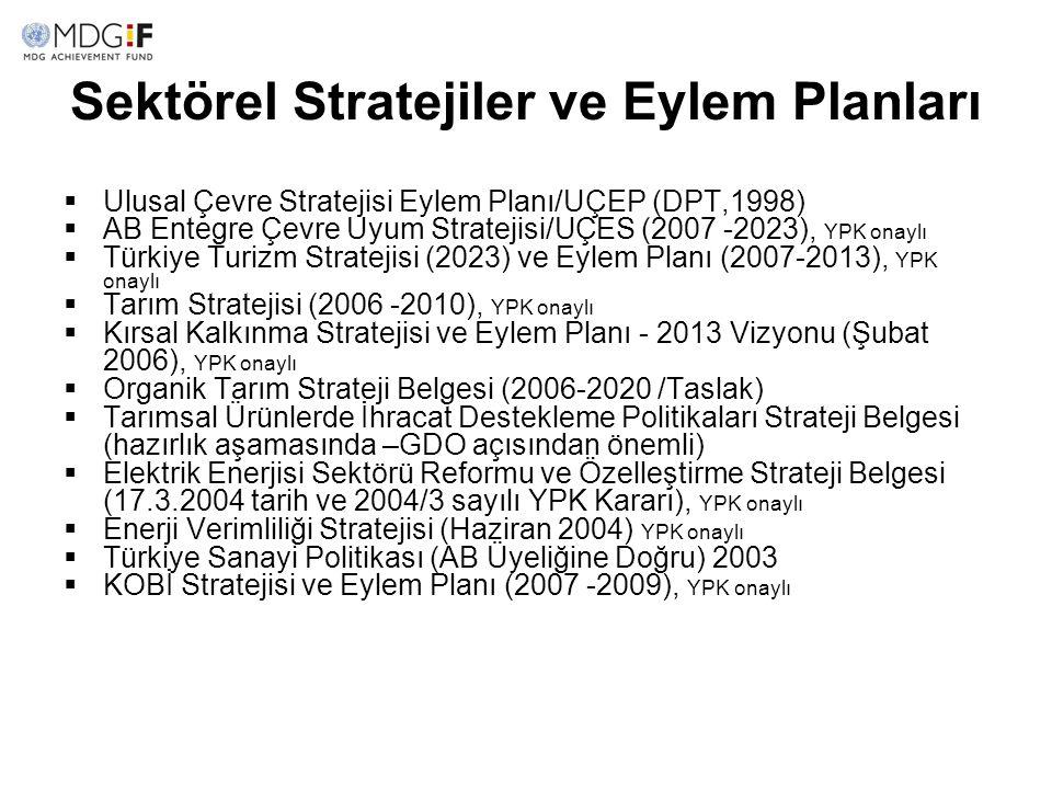 Sektörel Stratejiler ve Eylem Planları  Ulusal Çevre Stratejisi Eylem Planı/UÇEP (DPT,1998)  AB Entegre Çevre Uyum Stratejisi/UÇES (2007 -2023), YPK