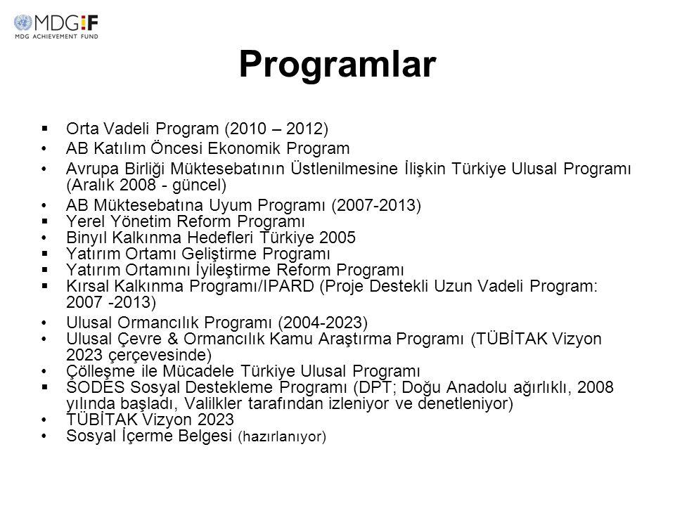 Programlar  Orta Vadeli Program (2010 – 2012) AB Katılım Öncesi Ekonomik Program Avrupa Birliği Müktesebatının Üstlenilmesine İlişkin Türkiye Ulusal