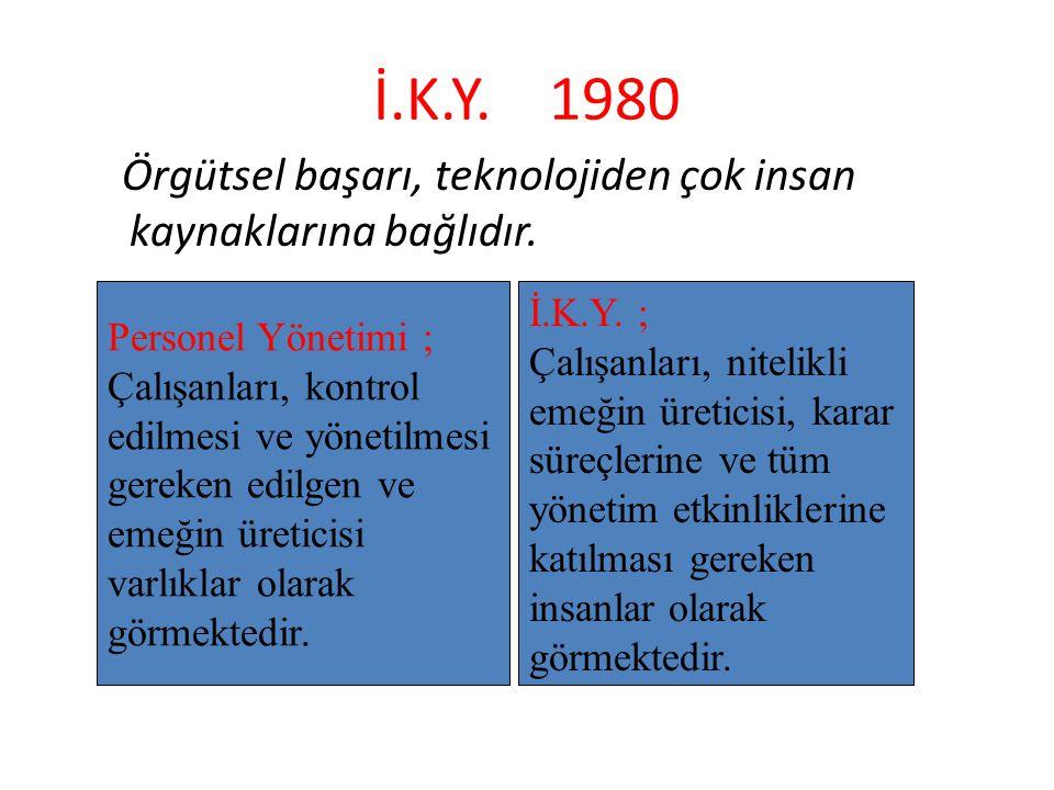 MADDE 19 : Sözleşmenin Feshinde Usul İş Akdi Feshi Nasıl Yapılmalıdır.