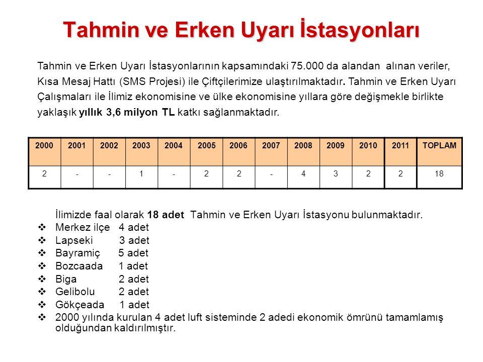 Tahmin ve Erken Uyarı İstasyonları İlimizde faal olarak 18 adet Tahmin ve Erken Uyarı İstasyonu bulunmaktadır.  Merkez ilçe 4 adet  Lapseki 3 adet 
