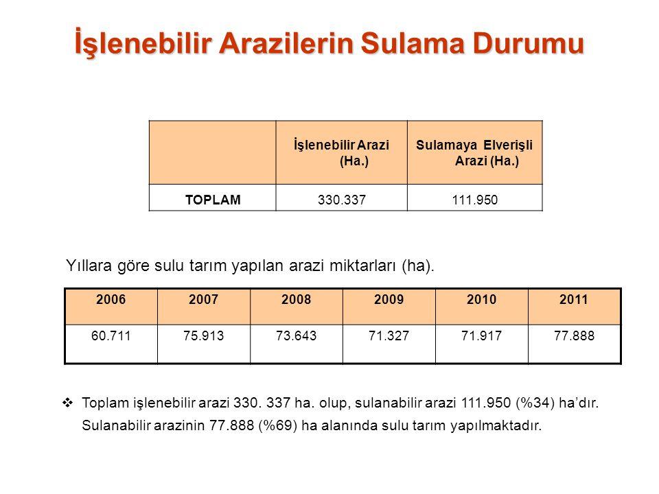 İşlenebilir Arazilerin Sulama Durumu İşlenebilir Arazi (Ha.) Sulamaya Elverişli Arazi (Ha.) TOPLAM330.337111.950  Toplam işlenebilir arazi 330. 337 h