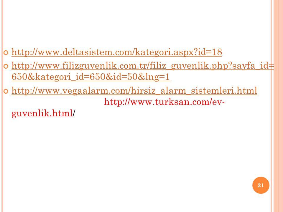 http://www.deltasistem.com/kategori.aspx?id=18 http://www.filizguvenlik.com.tr/filiz_guvenlik.php?sayfa_id= 650&kategori_id=650&id=50&lng=1 http://www.vegaalarm.com/hirsiz_alarm_sistemleri.html http://www.vegaalarm.com/hirsiz_alarm_sistemleri.html http://www.turksan.com/ev- guvenlik.html/ 31