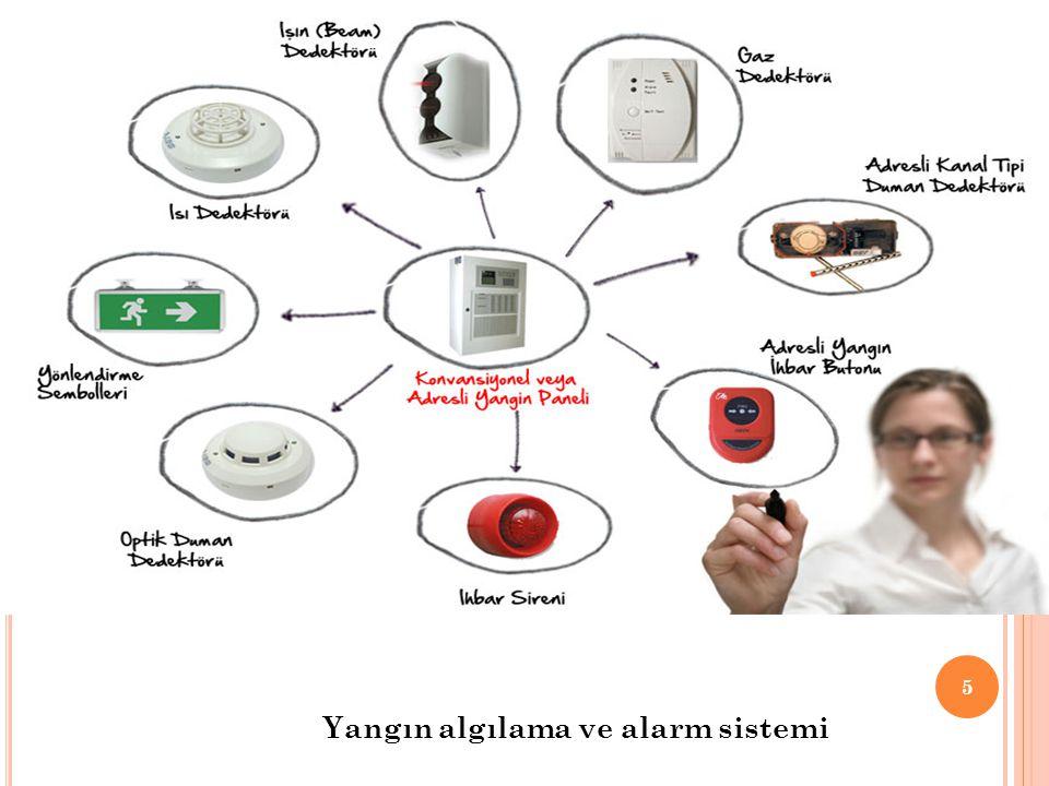 5 Yangın algılama ve alarm sistemi
