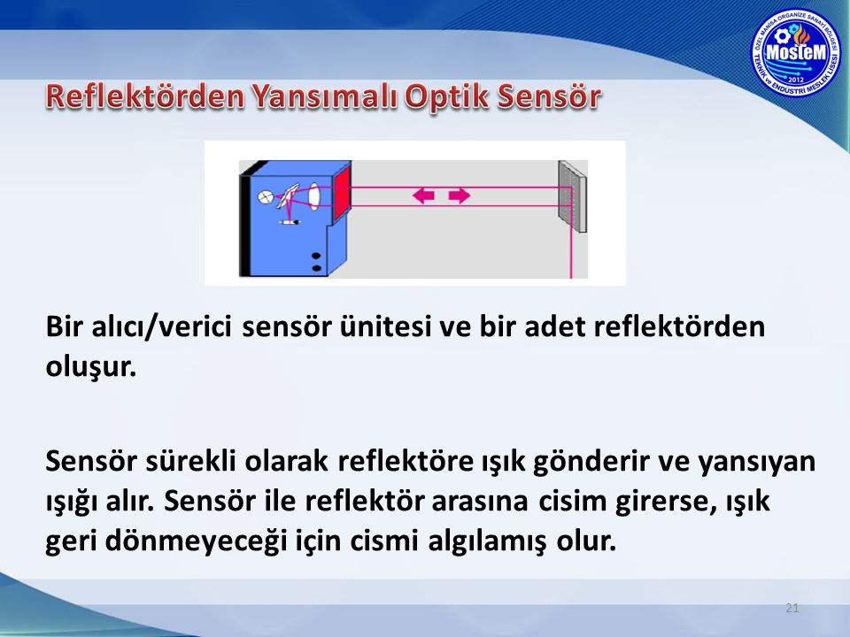 21 Bir alıcı/verici sensör ünitesi ve bir adet reflektörden oluşur.