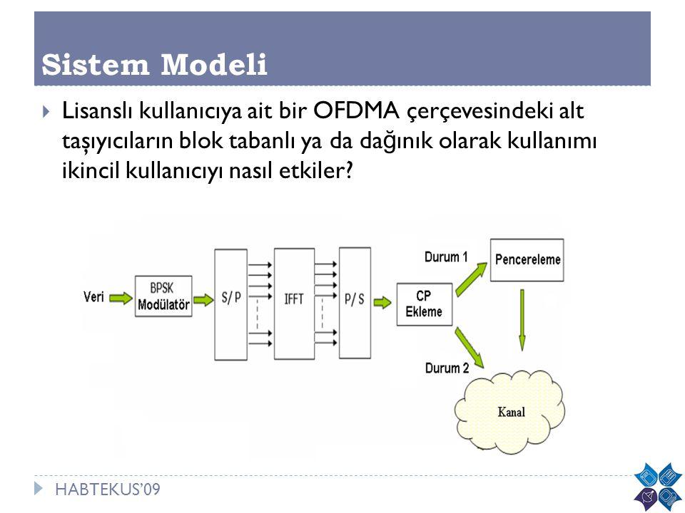 HABTEKUS'09 Sistem Modeli  Lisanslı kullanıcıya ait bir OFDMA çerçevesindeki alt taşıyıcıların blok tabanlı ya da da ğ ınık olarak kullanımı ikincil